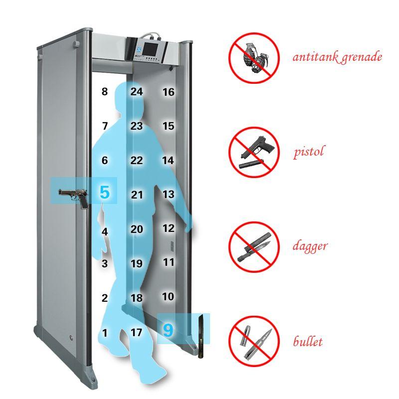 seguridad con arco detector de metales